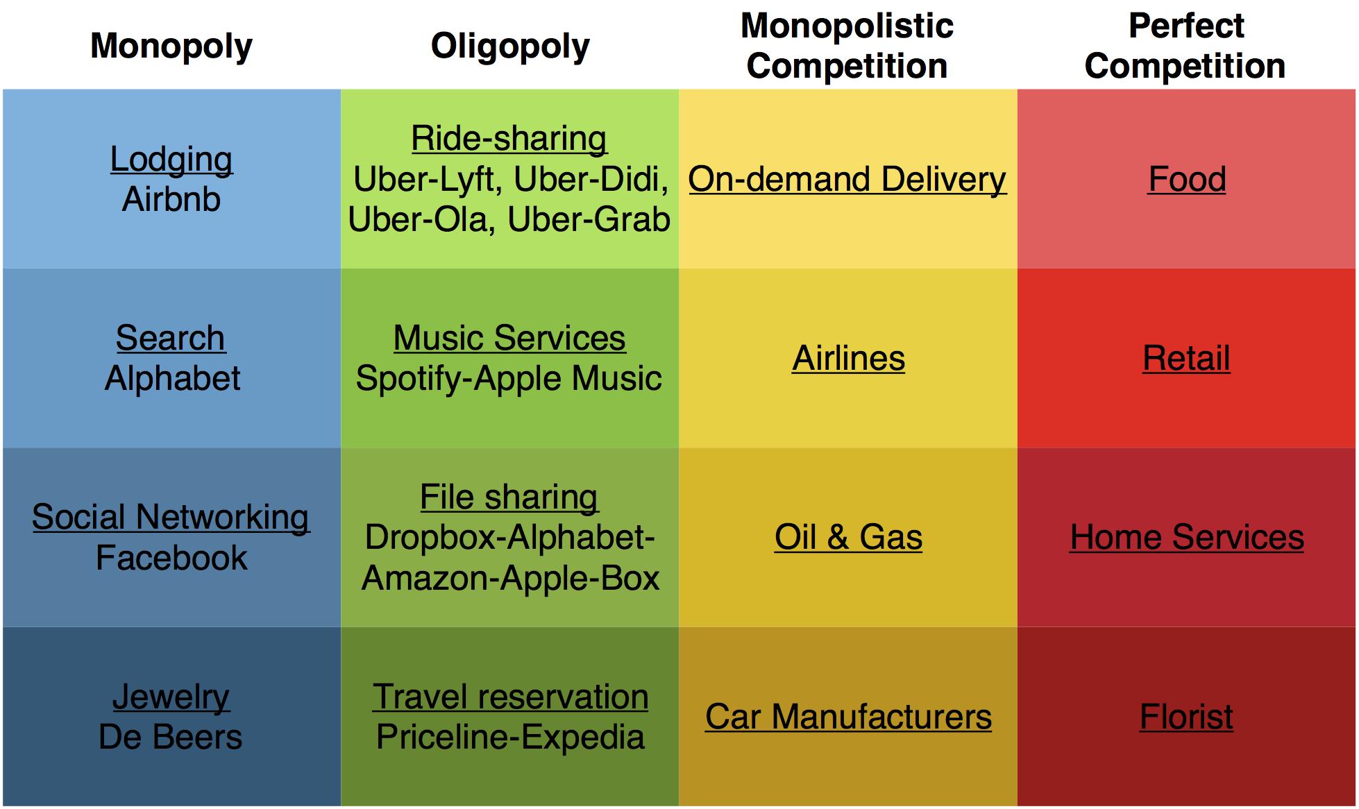 Blue apron market share - Market Examples